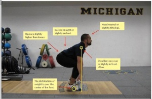 The Proper Starting Position for Olympic Weightlifting by Cody Burgener